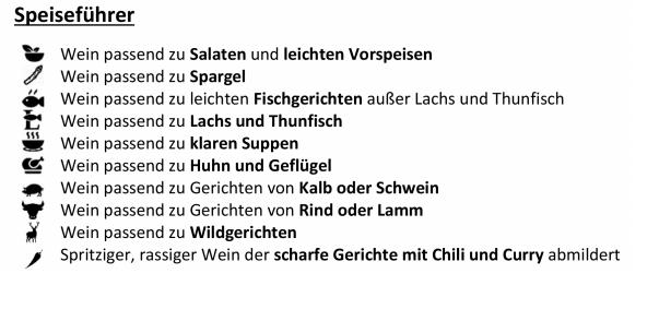 Weinkarte example 1